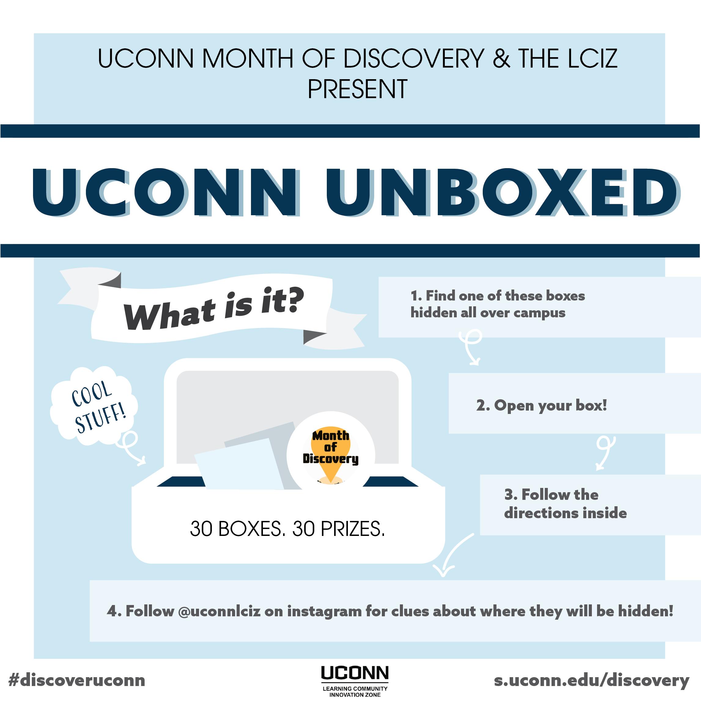 UConn Unboxed 2019